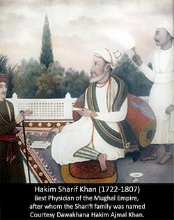 Hakim Sharif Khan