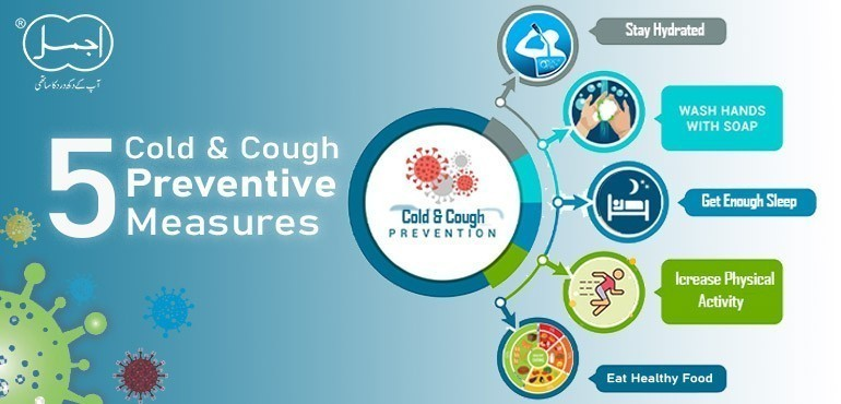 5-Preventive-Measures-To-Avoid-Cough-and-COLD-During-Winter-Season . Sharbat Sadar Ajmaliis best cough syrup in Pakistan..