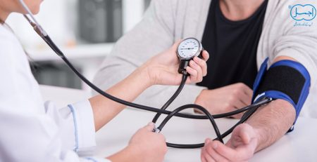 High Blood Pressure, Symptoms, Prevention & Herbal Cure