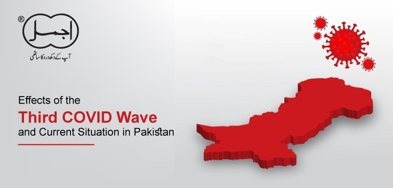 Effects of the Third COVID(coronavirus) Wave and Current Situation in Pakistan