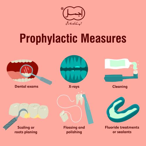 prophylactic measures